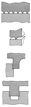 Saldatura ad ultrasuoni delle materie plastiche